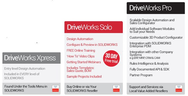 DriveWorks Design Automation Configure and Automate The SolidExperts